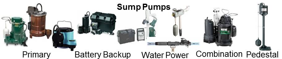 Sump Pumps at FindOutMoreQuickly.com